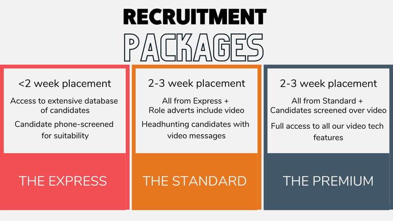 Hinterview Recruitment Technology - recruitment packages