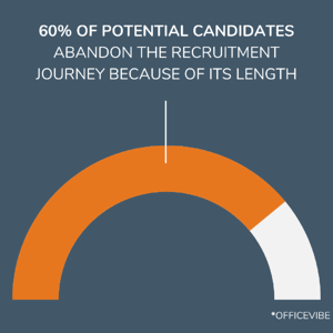 Stat from linkedin poll (2)