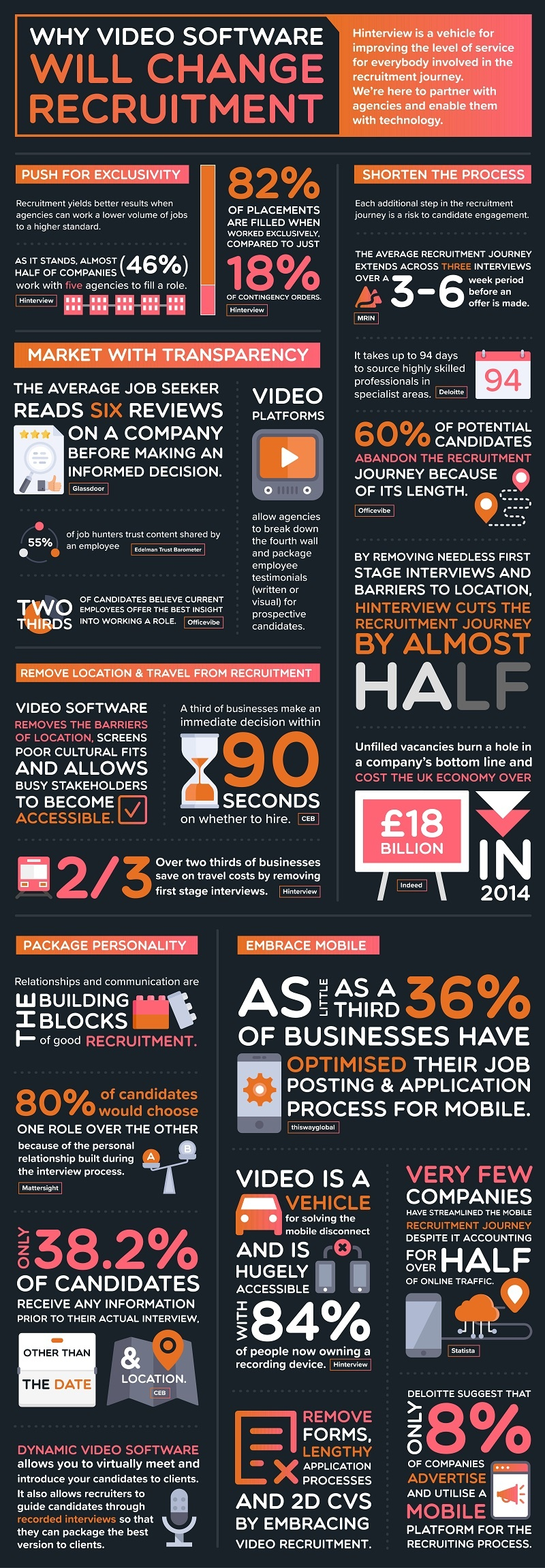 [infographic] Innovations in Video Software are Changing Recruitment